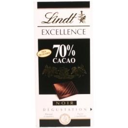 bienfait chocolat noir 70